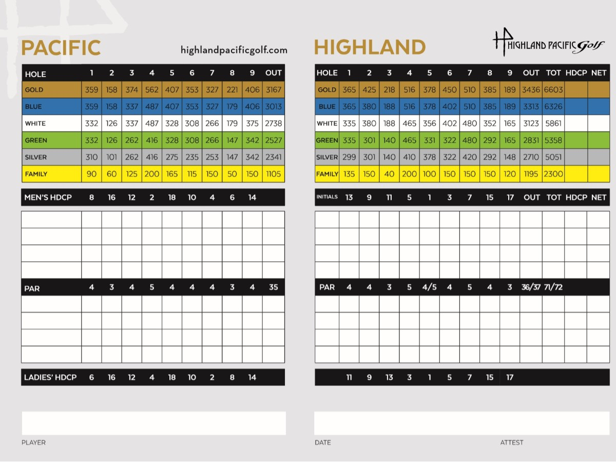 Highland Pacific Golf Score Card